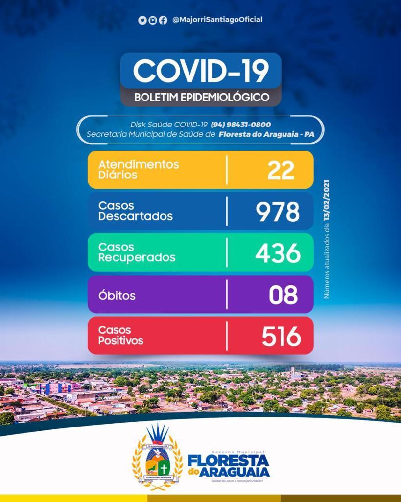 Boletim COVID-19 (13/02/2021) - Prefeitura Municipal de ...